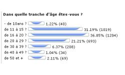 tranche%201